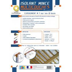 ISO 15 M1